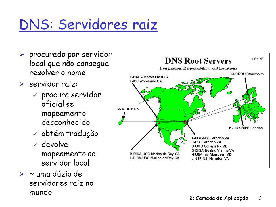 2: Camada de Aplicação6 Exemplo simples do DNS hospedeiro manga.ic.uff.br requer endereço IP de www.cs.columbia.edu 1.