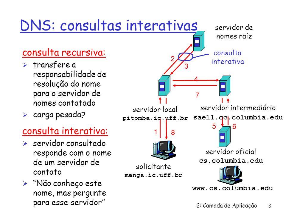 2: Camada de Aplicação9 DNS: uso de cache, atualização de dados Ø uma vez que um servidor qualquer aprende um mapeamento, ele o coloca numa cache local ü futuras consultas são resolvidas usando dados da cache ü entradas na cache são sujeitas a temporização (desaparecem depois de um certo tempo) ttl = time to live (sobrevida) Ø estão sendo projetados pela IETF mecanismos de atualização/notificação dos dados ü RFC 2136 ü http://www.ietf.org/html.charters/dnsind-charter.html
