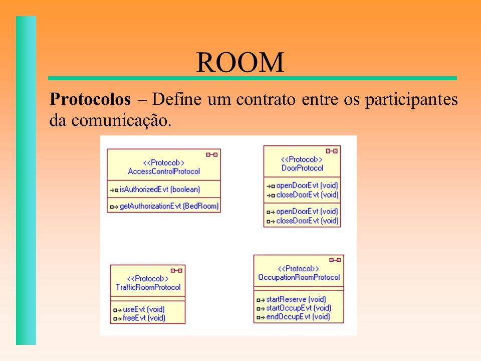 ROOM Protocolos – Define um contrato entre os participantes da comunicação.