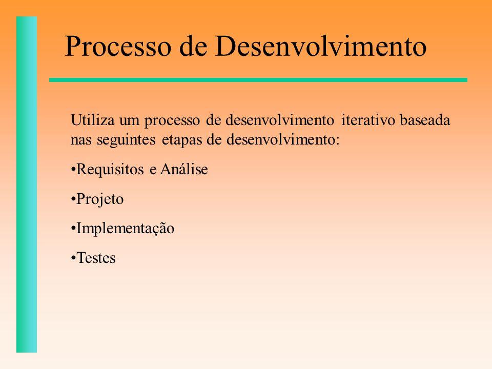 Processo de Desenvolvimento Utiliza um processo de desenvolvimento iterativo baseada nas seguintes etapas de desenvolvimento: Requisitos e Análise Pro