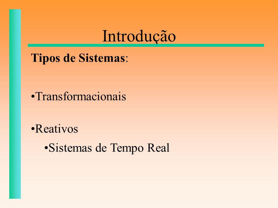Introdução Tipos de Sistemas: Transformacionais Reativos Sistemas de Tempo Real