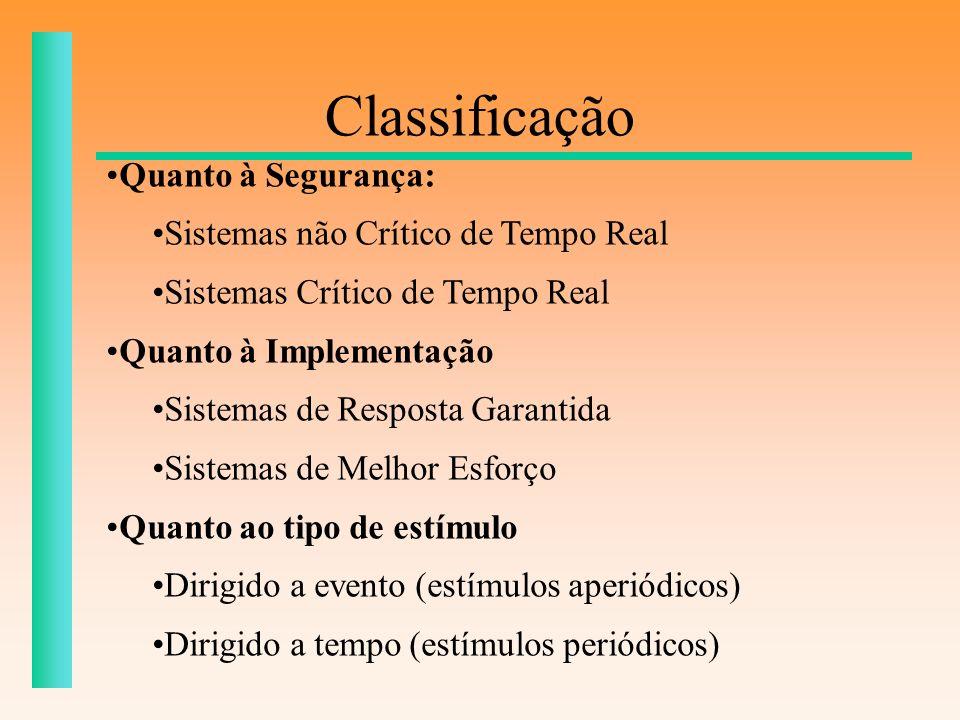 Classificação Quanto à Segurança: Sistemas não Crítico de Tempo Real Sistemas Crítico de Tempo Real Quanto à Implementação Sistemas de Resposta Garant