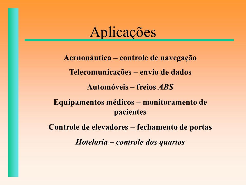 Aplicações Aernonáutica – controle de navegação Telecomunicações – envio de dados Automóveis – freios ABS Equipamentos médicos – monitoramento de paci