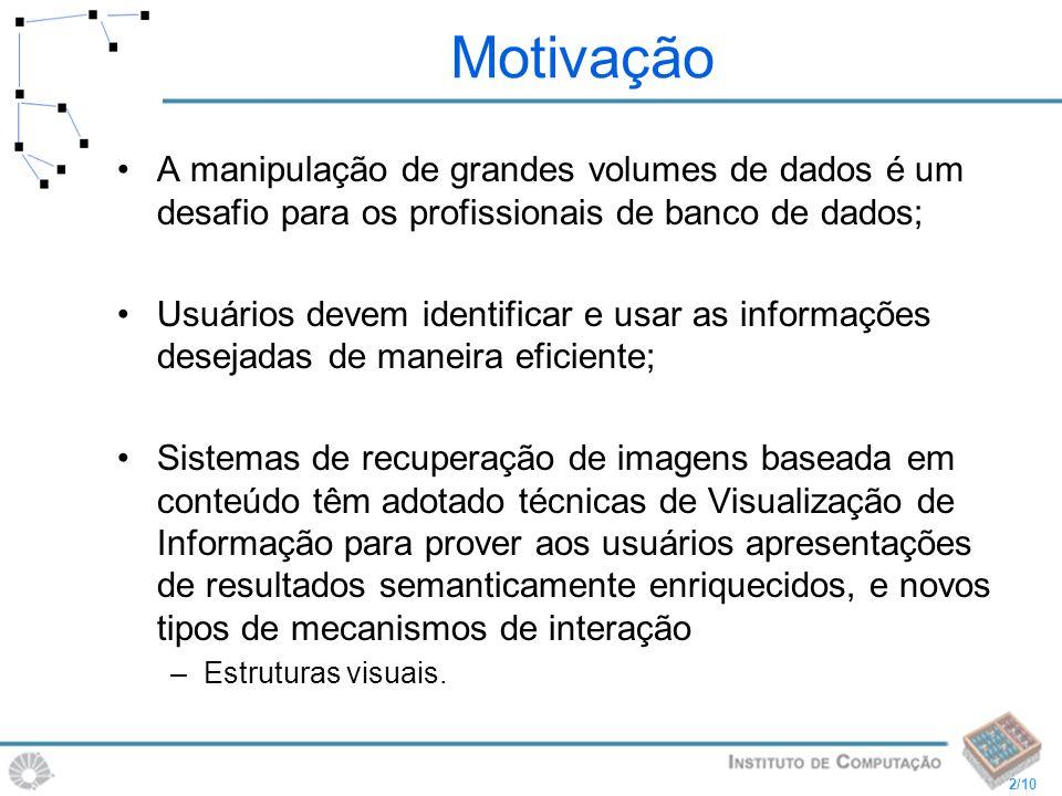2/10 Motivação A manipulação de grandes volumes de dados é um desafio para os profissionais de banco de dados; Usuários devem identificar e usar as in