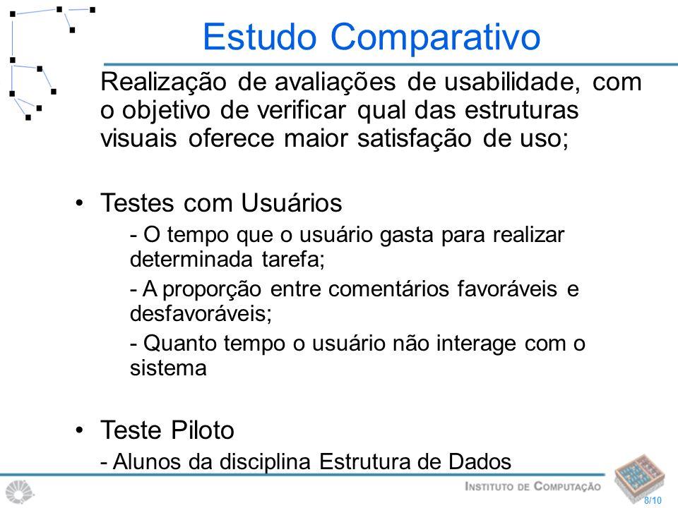 8/10 Estudo Comparativo Realização de avaliações de usabilidade, com o objetivo de verificar qual das estruturas visuais oferece maior satisfação de u