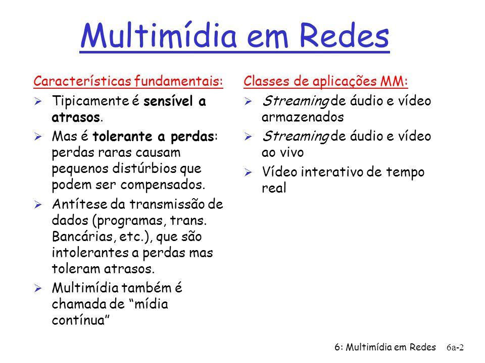 6: Multimídia em Redes6a-23 Telefone Internet (3): atraso de apresentação fixo Ø O receptor tenta reproduzir cada pedaço exatamente q msegs após a geração do pedaço.
