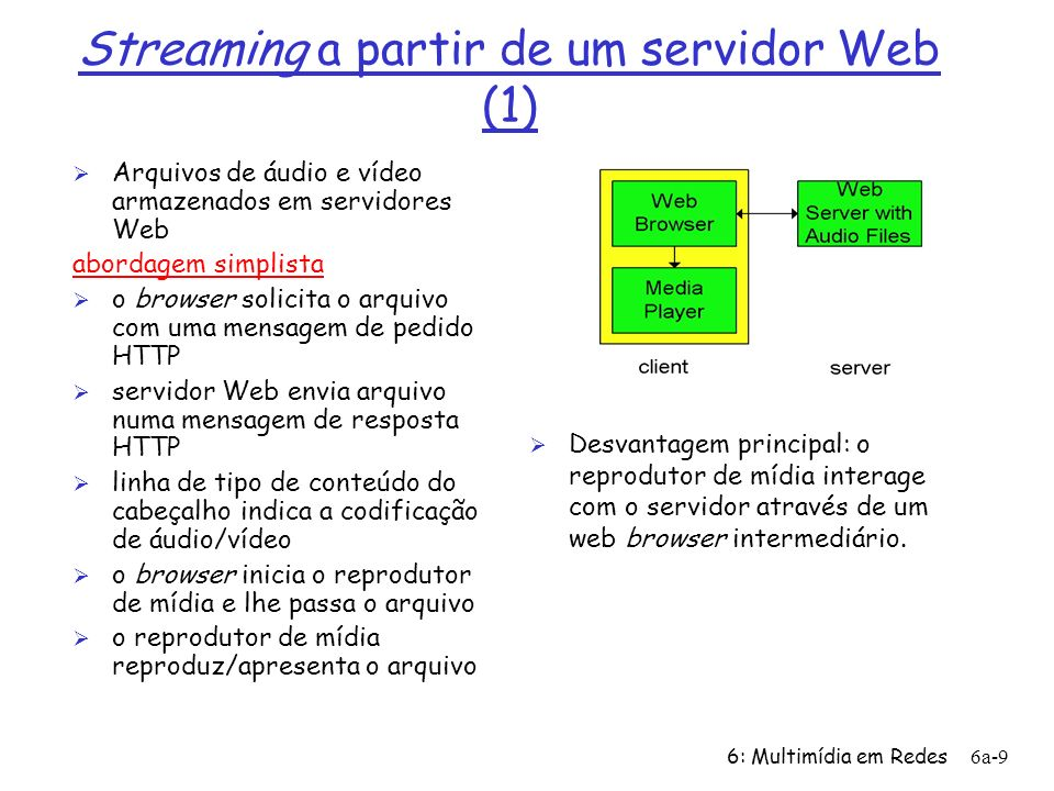 6: Multimídia em Redes6a-10 Streaming a partir de um servidor Web (2) Alternativa: estabelecer conexão entre o servidor e o reprodutor Ø Browser web solicita e recebe um meta arquivo (um arquivo descrevendo o objeto) ao invés de receber o próprio arquivo; Ø cabeçalho de tipo de conteúdo identifica a aplicação específica de áudio/vídeo Ø o browser inicia o reprodutor de mídia e lhe passa o meta arquivo Ø o reprodutor de mída estabelece uma conexão TCP com o servidor e envia pedido HTTP Algumas preocupações: Ø Tocador de mídia comunica através do HTTP que não foi projetado com comandos de pausa, avanço e retorno Ø Pode querer transmitir sobre UDP