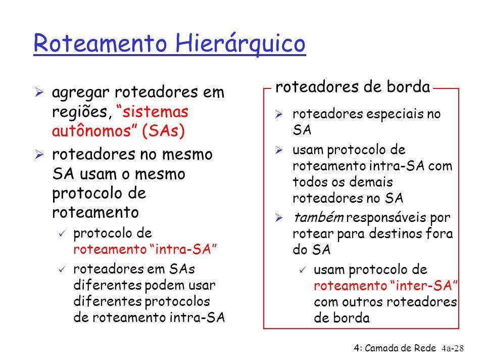 4: Camada de Rede4a-28 roteadores de borda Roteamento Hierárquico Ø agregar roteadores em regiões, sistemas autônomos (SAs) Ø roteadores no mesmo SA usam o mesmo protocolo de roteamento ü protocolo de roteamento intra-SA ü roteadores em SAs diferentes podem usar diferentes protocolos de roteamento intra-SA Ø roteadores especiais no SA Ø usam protocolo de roteamento intra-SA com todos os demais roteadores no SA Ø também responsáveis por rotear para destinos fora do SA ü usam protocolo de roteamento inter-SA com outros roteadores de borda