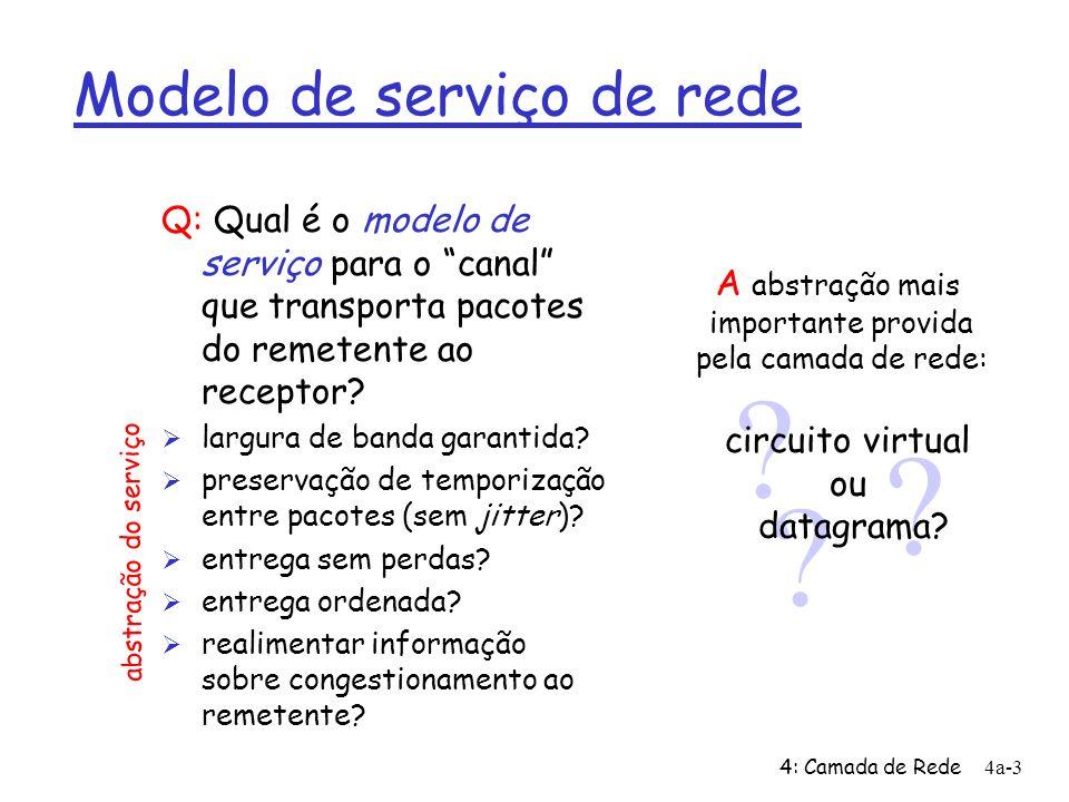 4: Camada de Rede4a-3 Modelo de serviço de rede Q: Qual é o modelo de serviço para o canal que transporta pacotes do remetente ao receptor.