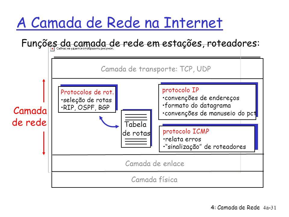 4: Camada de Rede4a-31 A Camada de Rede na Internet Tabela de rotas Funções da camada de rede em estações, roteadores: Protocolos de rot. seleção de r