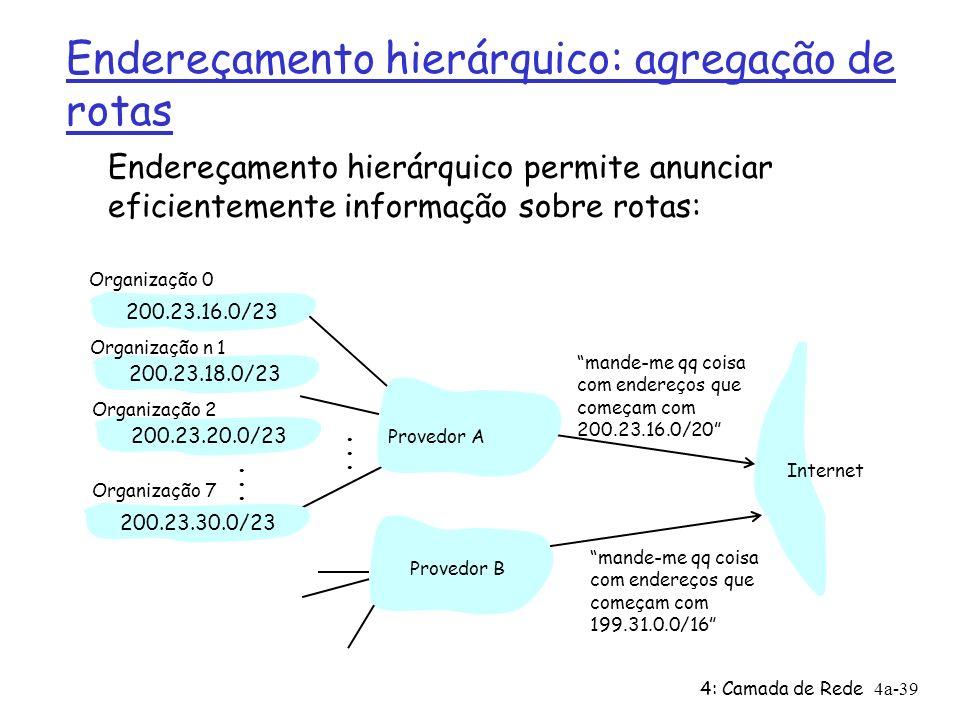 4: Camada de Rede4a-39 Endereçamento hierárquico: agregação de rotas mande-me qq coisa com endereços que começam com 200.23.16.0/20 200.23.16.0/23200.23.18.0/23200.23.30.0/23 Provedor A Organização 0 Organização 7 Internet Organização n 1 Provedor B mande-me qq coisa com endereços que começam com 199.31.0.0/16 200.23.20.0/23 Organização 2......