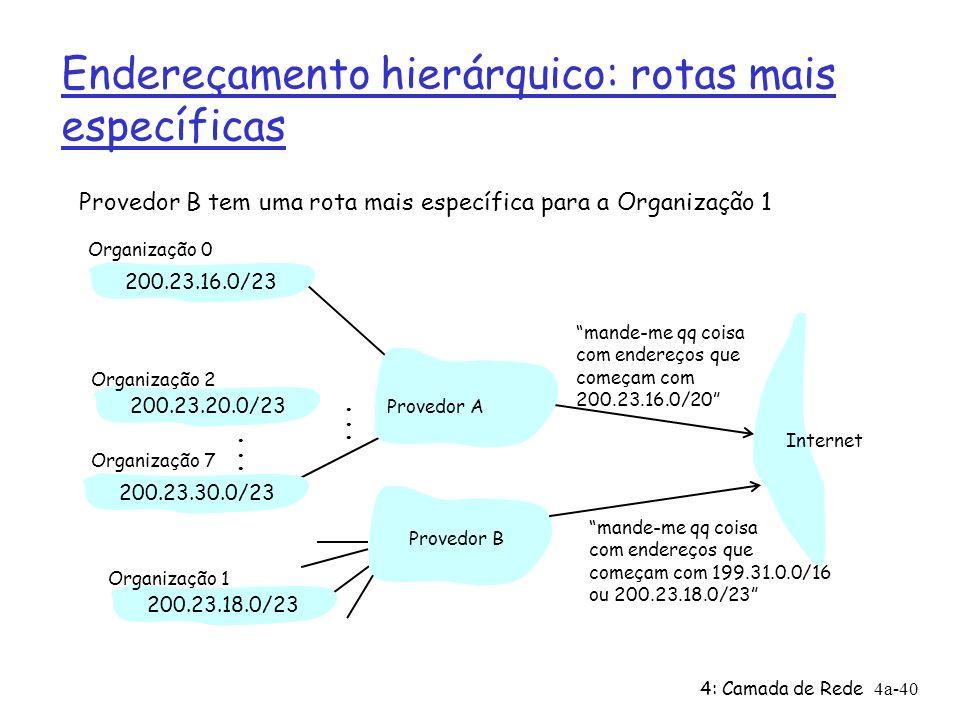 4: Camada de Rede4a-40 Endereçamento hierárquico: rotas mais específicas Provedor B tem uma rota mais específica para a Organização 1 mande-me qq coisa com endereços que começam com 200.23.16.0/20 200.23.16.0/23200.23.18.0/23200.23.30.0/23 Provedor A Organização 0 Organização 7 Internet Organização 1 Provedor B mande-me qq coisa com endereços que começam com 199.31.0.0/16 ou 200.23.18.0/23 200.23.20.0/23 Organização 2......