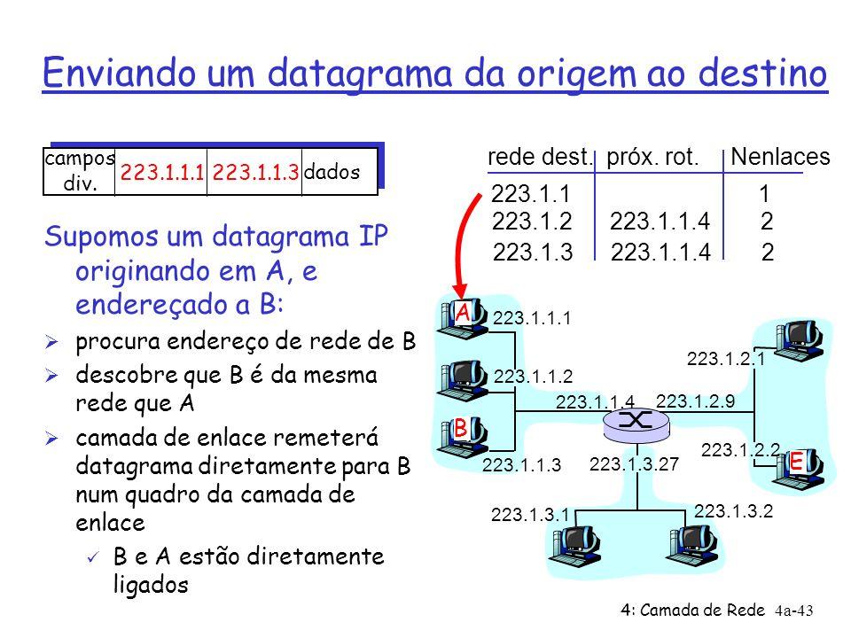 4: Camada de Rede4a-43 Enviando um datagrama da origem ao destino 223.1.1.1 223.1.1.2 223.1.1.3 223.1.1.4 223.1.2.9 223.1.2.2 223.1.2.1 223.1.3.2 223.1.3.1 223.1.3.27 A B E Supomos um datagrama IP originando em A, e endereçado a B: Ø procura endereço de rede de B Ø descobre que B é da mesma rede que A Ø camada de enlace remeterá datagrama diretamente para B num quadro da camada de enlace ü B e A estão diretamente ligados rede dest.