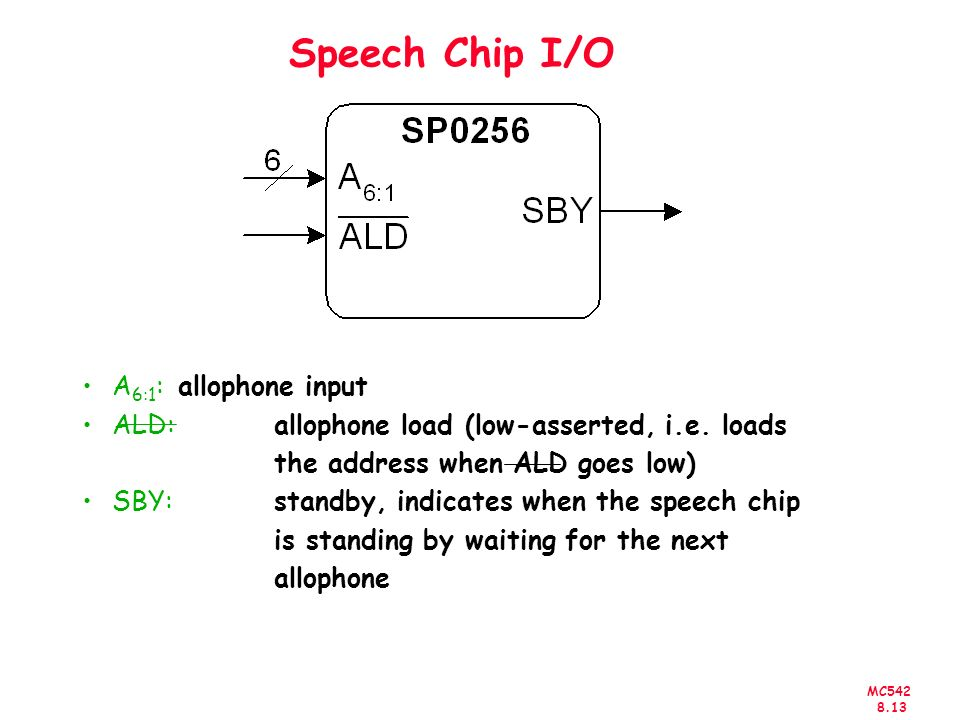 MC542 8.13 Speech Chip I/O A 6:1 : allophone input ALD: allophone load (low-asserted, i.e. loads the address when ALD goes low) SBY: standby, indicate