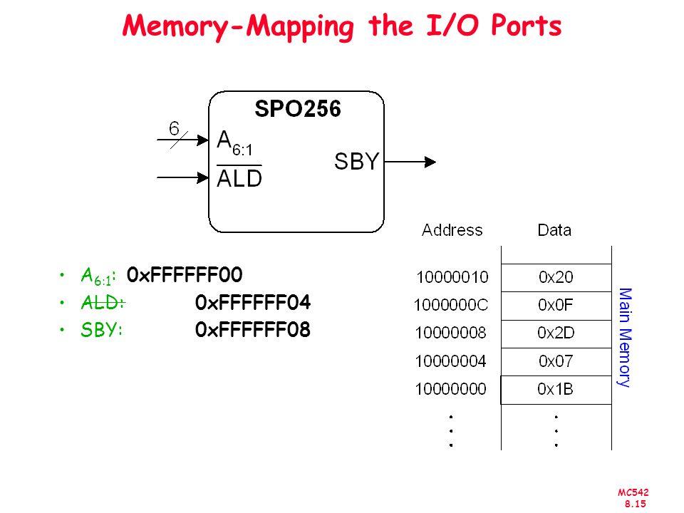 MC542 8.15 Memory-Mapping the I/O Ports A 6:1 : 0xFFFFFF00 ALD: 0xFFFFFF04 SBY: 0xFFFFFF08