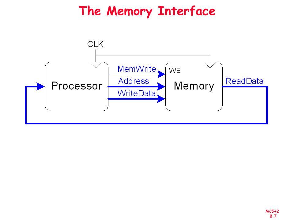 MC542 8.8 Memory-Mapped I/O Hardware