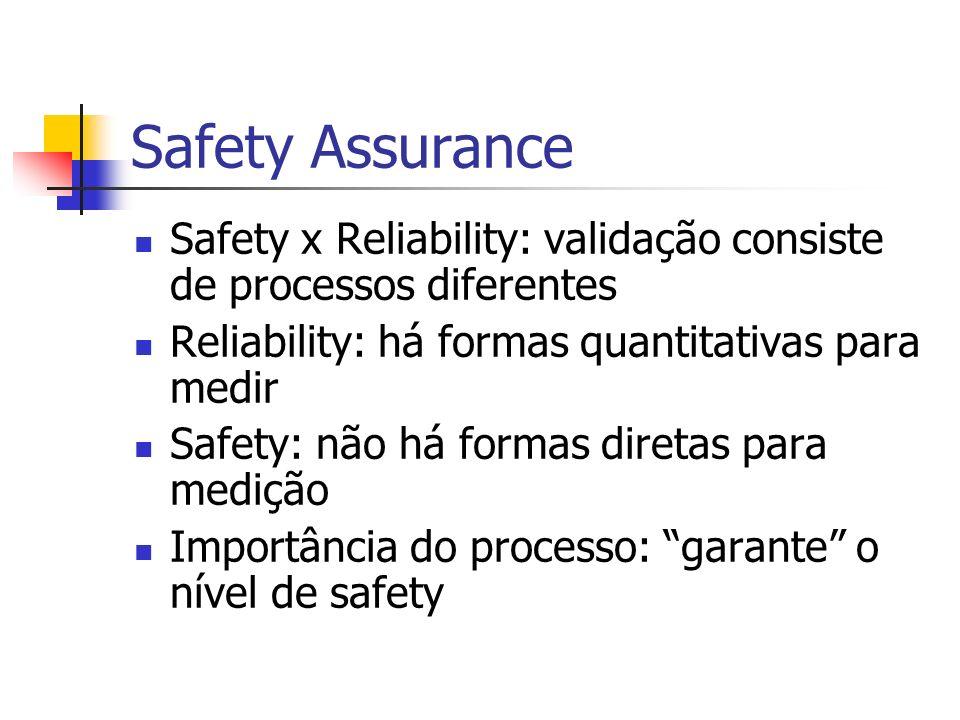 Safety Assurance Safety x Reliability: validação consiste de processos diferentes Reliability: há formas quantitativas para medir Safety: não há forma