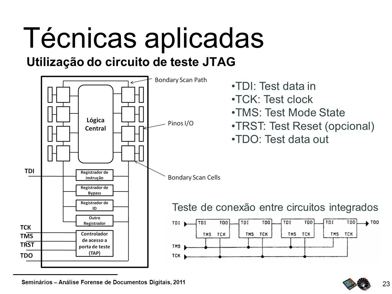 Seminários – Análise Forense de Documentos Digitais, 2011 23 Técnicas aplicadas Utilização do circuito de teste JTAG TDI: Test data in TCK: Test clock