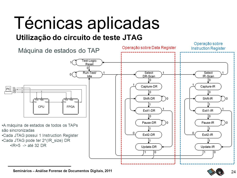Seminários – Análise Forense de Documentos Digitais, 2011 24 Técnicas aplicadas Utilização do circuito de teste JTAG Máquina de estados do TAP Operaçã