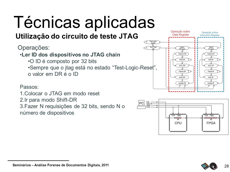 Seminários – Análise Forense de Documentos Digitais, 2011 28 Técnicas aplicadas Utilização do circuito de teste JTAG Operações: Operação sobre Data Re