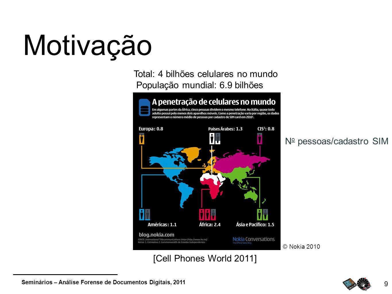 Seminários – Análise Forense de Documentos Digitais, 2011 40 Trabalhos Correlatos Hashing Techniques for Mobile Device Forensics [Shira Danker et al.