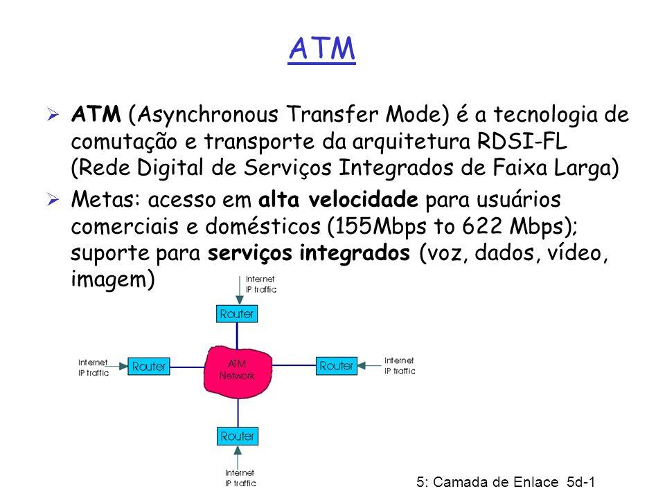 5: Camada de Enlace 5d-2 Circuitos Virtuais ATM Foco em capacidade para alocação de banda (diferente do melhor esforço do IP) Papel principal de ATM hoje: camada de enlacecomutada para IP-sobre-ATM Transporte ATM utiliza circuitos virtuais: células (53 bytes) são transportadas em CVs em IP sobre ATM: CVs permanentes (PVCs) entre roteadores IP problema de escalabilidade: N(N-1) CVs entre todos os pares de roteadores IP
