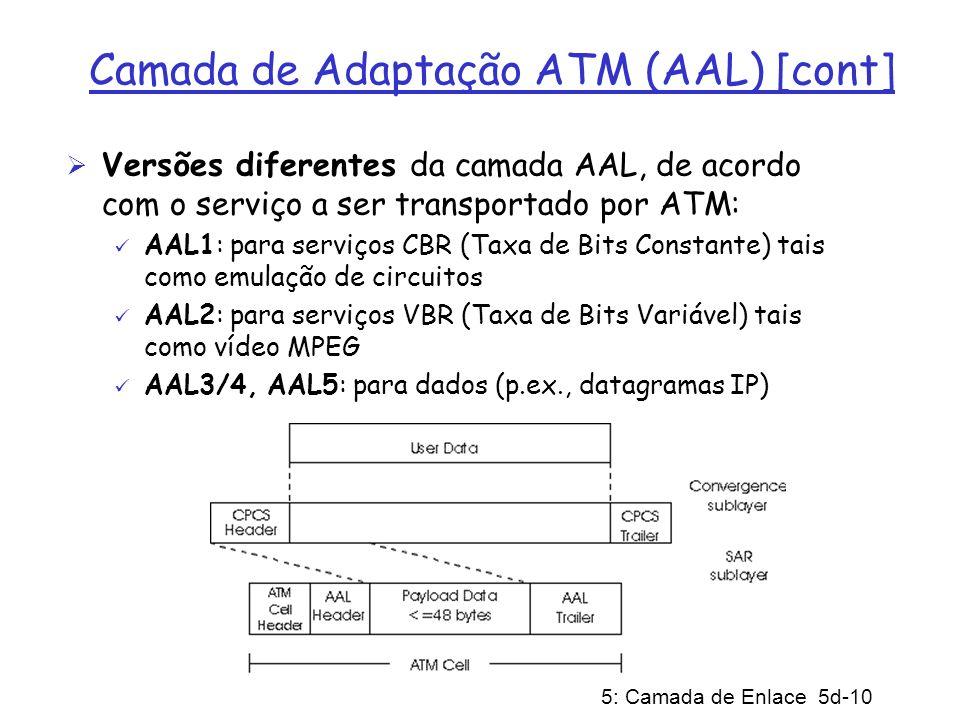 5: Camada de Enlace 5d-10 Camada de Adaptação ATM (AAL) [cont] Versões diferentes da camada AAL, de acordo com o serviço a ser transportado por ATM: A