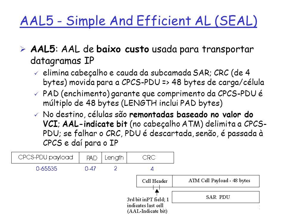 5: Camada de Enlace 5d-12 AAL5 - Simple And Efficient AL (SEAL) AAL5: AAL de baixo custo usada para transportar datagramas IP elimina cabeçalho e caud