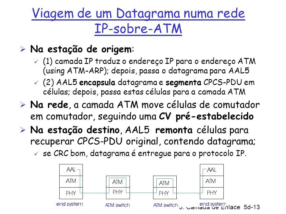 5: Camada de Enlace 5d-13 Viagem de um Datagrama numa rede IP-sobre-ATM Na estação de origem: (1) camada IP traduz o endereço IP para o endereço ATM (