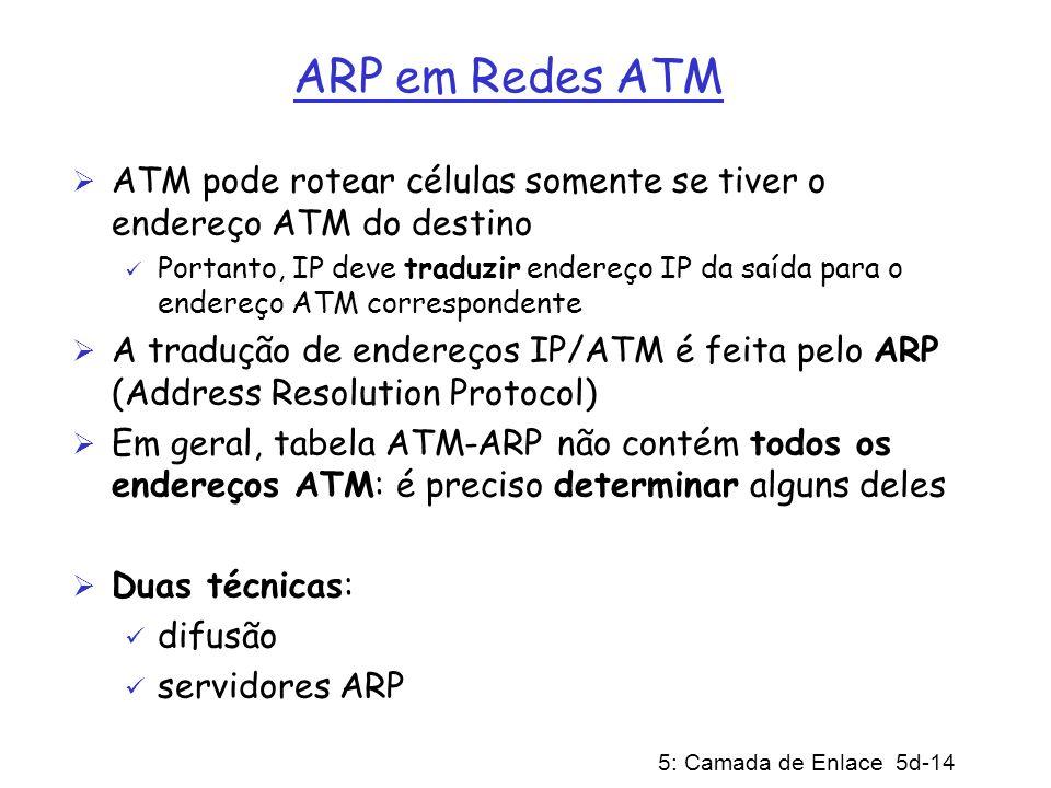 5: Camada de Enlace 5d-14 ARP em Redes ATM ATM pode rotear células somente se tiver o endereço ATM do destino Portanto, IP deve traduzir endereço IP d