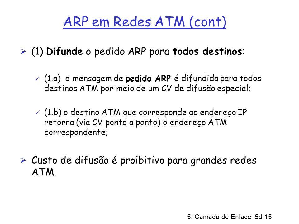 5: Camada de Enlace 5d-15 ARP em Redes ATM (cont) (1) Difunde o pedido ARP para todos destinos: (1.a) a mensagem de pedido ARP é difundida para todos