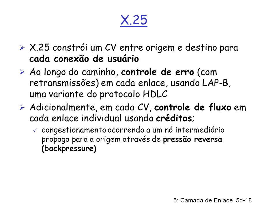 5: Camada de Enlace 5d-18 X.25 X.25 constrói um CV entre origem e destino para cada conexão de usuário Ao longo do caminho, controle de erro (com retr