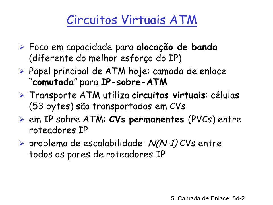 5: Camada de Enlace 5d-3 Circuitos Virtuais ATM (cont) CVs comutados (SVCs) são usados para conexões de curta duração Prós da abordagem de CVs ATM: Consegue garantir desempenho (QoS - qualidade de serviço) a uma conexão mapeada a um CV (banda, retardo, jitter) Contras da abordagem de CVs ATM: Suporte ineficiente para tráfego de datagramas; solução usando PVCs (um PVC entre cada par de estações) não é escalável; SVC introduz latência excessiva em conexões de duração muito curta Alto custo de processamento de SVCs