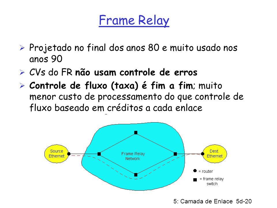 5: Camada de Enlace 5d-20 Frame Relay Projetado no final dos anos 80 e muito usado nos anos 90 CVs do FR não usam controle de erros Controle de fluxo