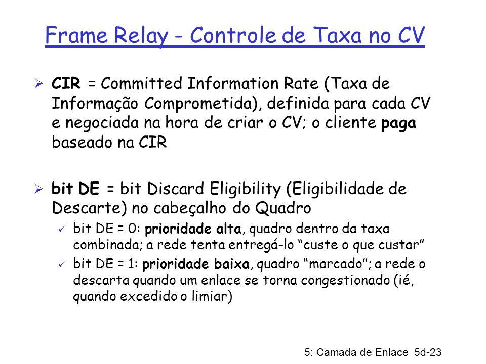 5: Camada de Enlace 5d-23 Frame Relay - Controle de Taxa no CV CIR = Committed Information Rate (Taxa de Informação Comprometida), definida para cada
