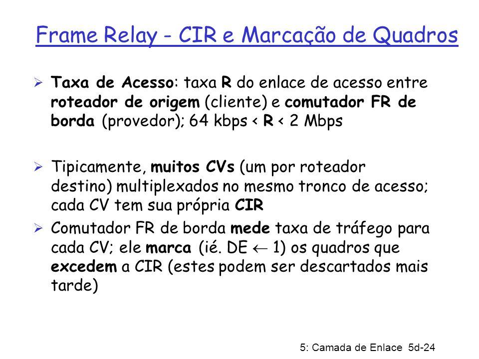 5: Camada de Enlace 5d-24 Frame Relay - CIR e Marcação de Quadros Taxa de Acesso: taxa R do enlace de acesso entre roteador de origem (cliente) e comu