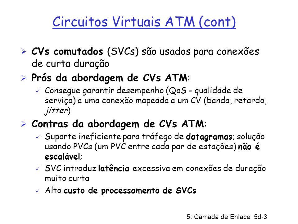 5: Camada de Enlace 5d-14 ARP em Redes ATM ATM pode rotear células somente se tiver o endereço ATM do destino Portanto, IP deve traduzir endereço IP da saída para o endereço ATM correspondente A tradução de endereços IP/ATM é feita pelo ARP (Address Resolution Protocol) Em geral, tabela ATM-ARP não contém todos os endereços ATM: é preciso determinar alguns deles Duas técnicas: difusão servidores ARP