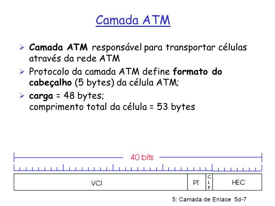 5: Camada de Enlace 5d-18 X.25 X.25 constrói um CV entre origem e destino para cada conexão de usuário Ao longo do caminho, controle de erro (com retransmissões) em cada enlace, usando LAP-B, uma variante do protocolo HDLC Adicionalmente, em cada CV, controle de fluxo em cada enlace individual usando créditos; congestionamento ocorrendo a um nó intermediário propaga para a origem através de pressão reversa (backpressure)