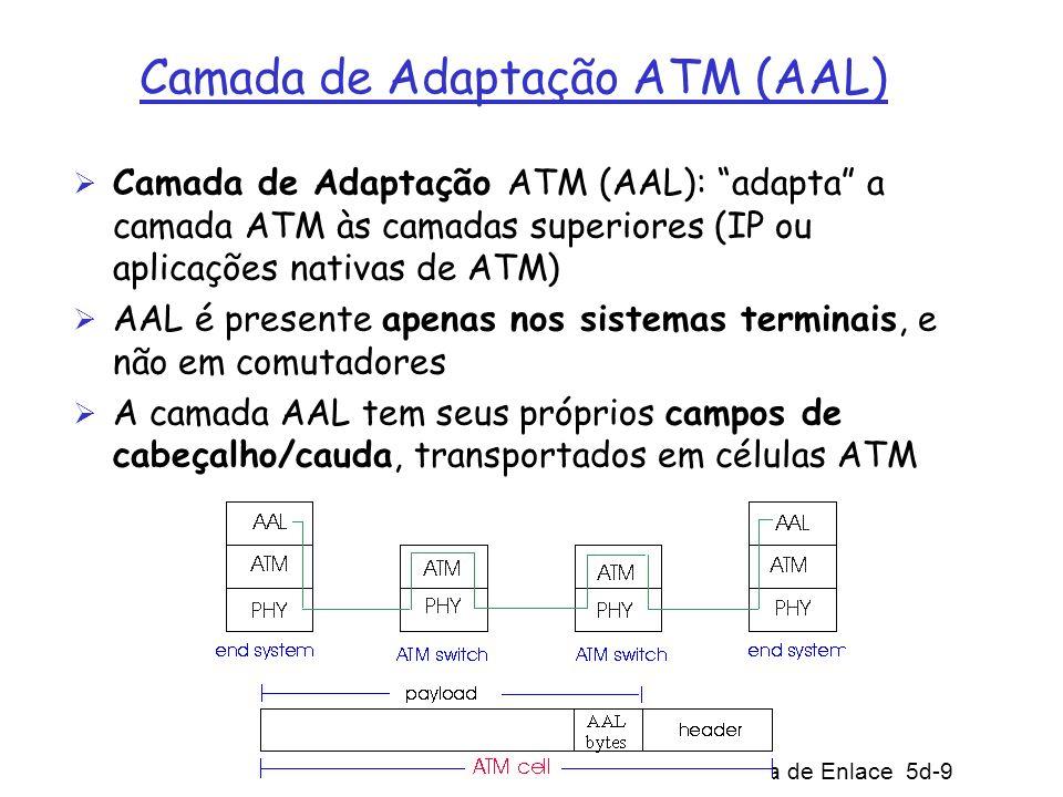 5: Camada de Enlace 5d-10 Camada de Adaptação ATM (AAL) [cont] Versões diferentes da camada AAL, de acordo com o serviço a ser transportado por ATM: AAL1: para serviços CBR (Taxa de Bits Constante) tais como emulação de circuitos AAL2: para serviços VBR (Taxa de Bits Variável) tais como vídeo MPEG AAL3/4, AAL5: para dados (p.ex., datagramas IP)