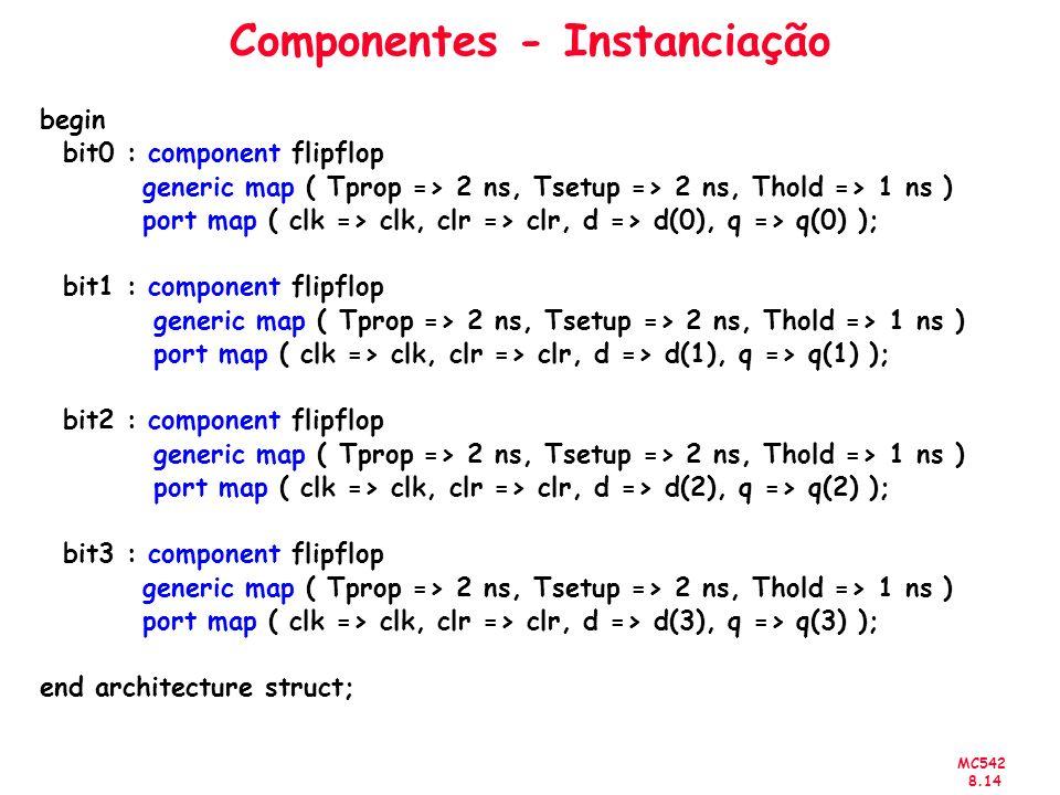 MC542 8.14 Componentes - Instanciação begin bit0 : component flipflop generic map ( Tprop => 2 ns, Tsetup => 2 ns, Thold => 1 ns ) port map ( clk => clk, clr => clr, d => d(0), q => q(0) ); bit1 : component flipflop generic map ( Tprop => 2 ns, Tsetup => 2 ns, Thold => 1 ns ) port map ( clk => clk, clr => clr, d => d(1), q => q(1) ); bit2 : component flipflop generic map ( Tprop => 2 ns, Tsetup => 2 ns, Thold => 1 ns ) port map ( clk => clk, clr => clr, d => d(2), q => q(2) ); bit3 : component flipflop generic map ( Tprop => 2 ns, Tsetup => 2 ns, Thold => 1 ns ) port map ( clk => clk, clr => clr, d => d(3), q => q(3) ); end architecture struct;