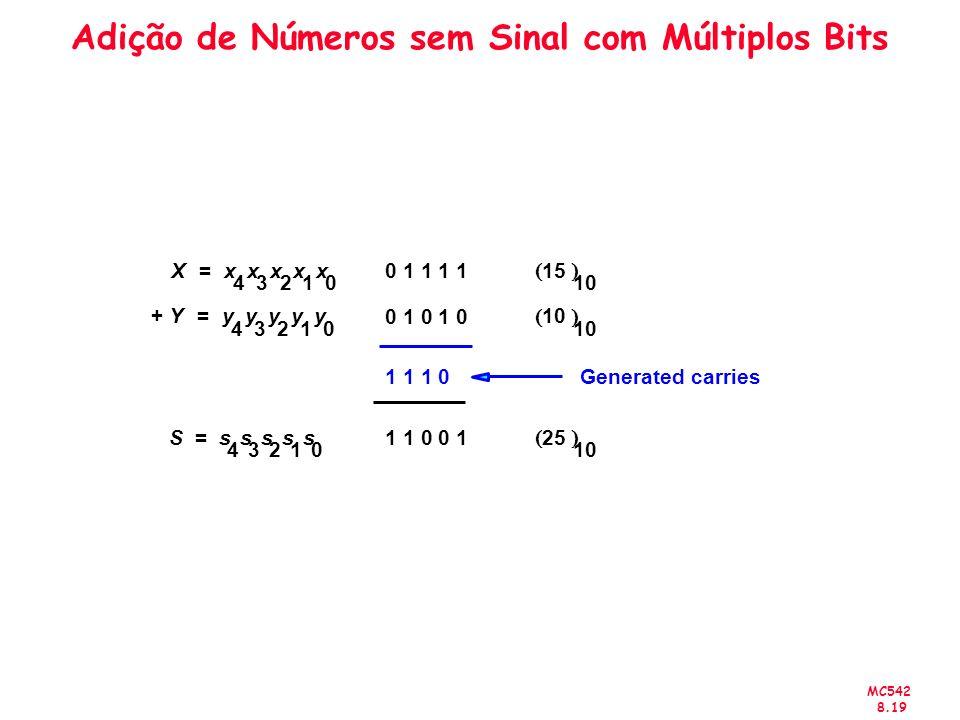 MC542 8.19 Adição de Números sem Sinal com Múltiplos Bits Xx 4 x 3 x 2 x 1 x 0 = Y+y 4 y 3 y 2 y 1 y 0 = Generated carries Ss 4 s 3 s 2 s 1 s 0 = 15 10 10 25 10 0 1 1 1 1 0 1 0 1 0 1 1 1 0 1 1 0 0 1