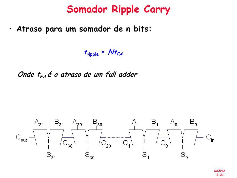 MC542 8.21 Somador Ripple Carry Atraso para um somador de n bits: t ripple = Nt FA Onde t FA é o atraso de um full adder