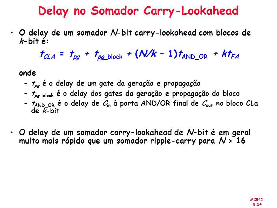 MC542 8.24 Delay no Somador Carry-Lookahead O delay de um somador N-bit carry-lookahead com blocos de k-bit é: t CLA = t pg + t pg_block + (N/k – 1)t AND_OR + kt FA onde –t pg é o delay de um gate da geração e propagação –t pg_block é o delay dos gates da geração e propagação do bloco –t AND_OR é o delay de C in à porta AND/OR final de C out no bloco CLa de k-bit O delay de um somador carry-lookahead de N-bit é em geral muito mais rápido que um somador ripple-carry para N > 16