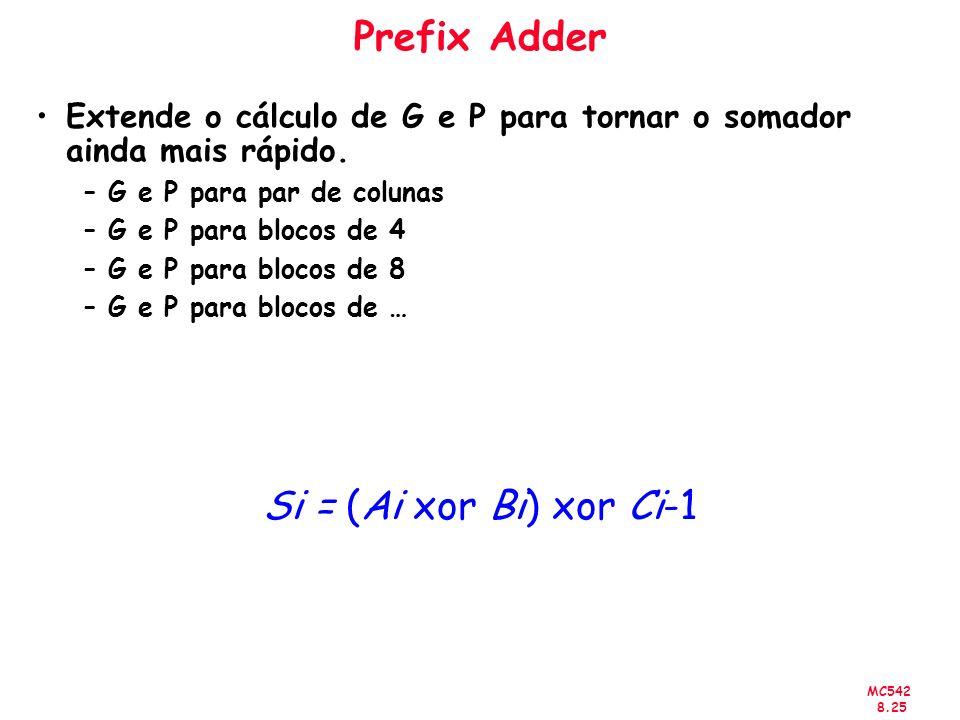 MC542 8.25 Prefix Adder Extende o cálculo de G e P para tornar o somador ainda mais rápido.