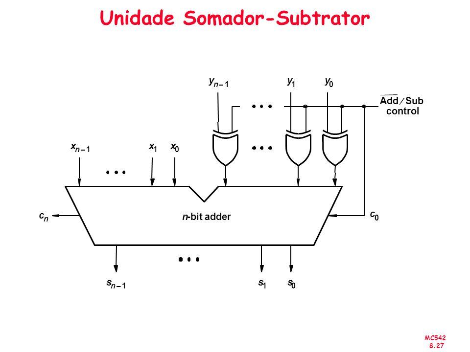 MC542 8.27 Unidade Somador-Subtrator s 0 s 1 s n1– x 0 x 1 x n1– c n n-bit adder y 0 y 1 y n1– c 0 Add Sub control