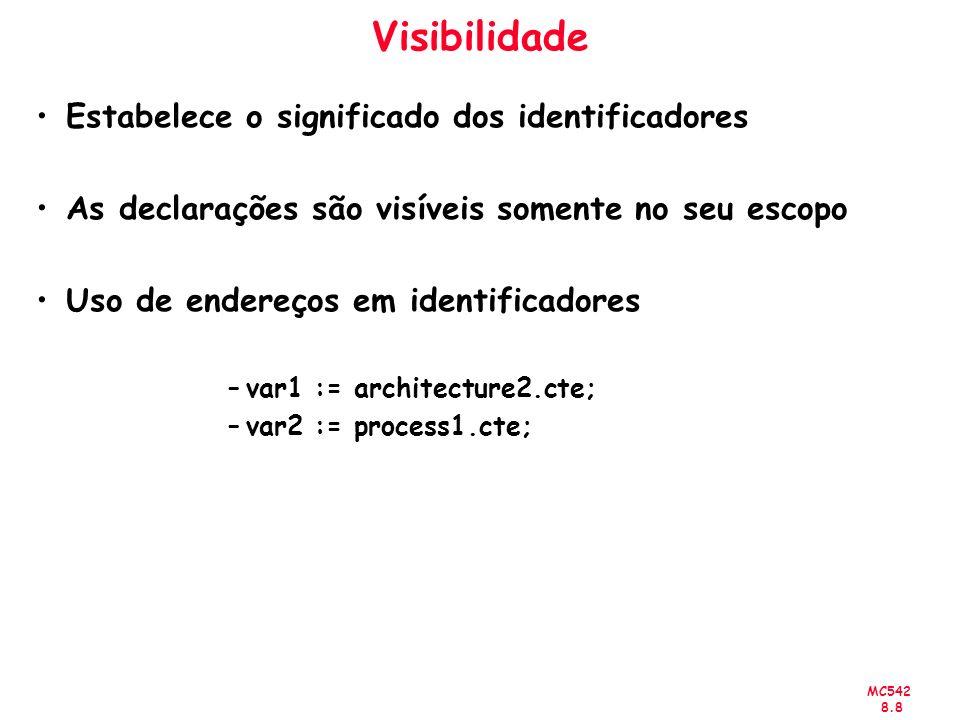 MC542 8.8 Visibilidade Estabelece o significado dos identificadores As declarações são visíveis somente no seu escopo Uso de endereços em identificadores –var1 := architecture2.cte; –var2 := process1.cte;