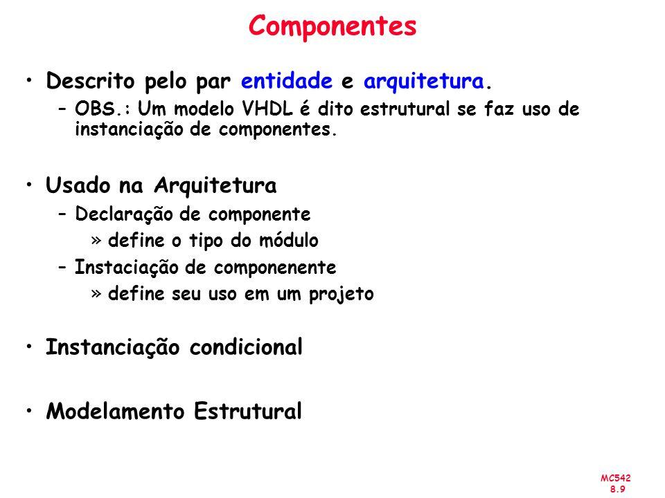 MC542 8.10 Componentes Declaração de um componente component identifier [is] [generic (generic_interface_list);] [port (port_interface_list);] end component [identifier]; OBS.: Similar a ENTIDADE
