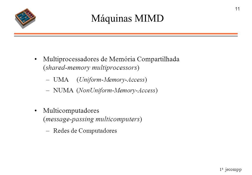 1 a jecompp 11 Máquinas MIMD Multiprocessadores de Memória Compartilhada (shared-memory multiprocessors) –UMA (Uniform-Memory-Access) –NUMA (NonUnifor