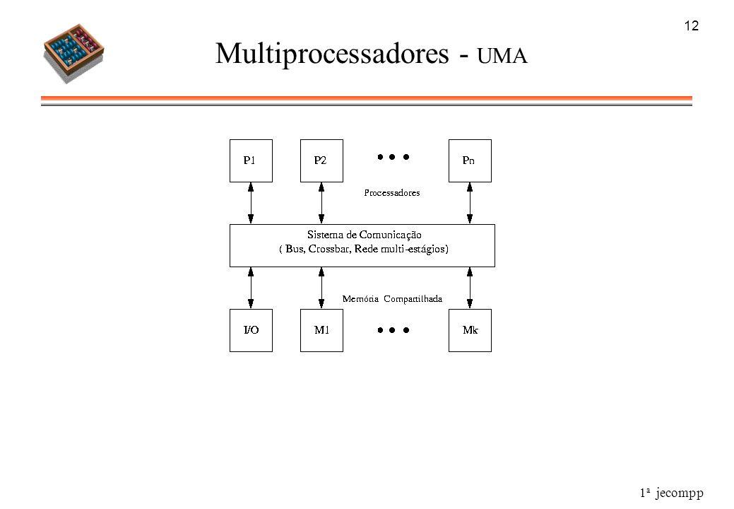 1 a jecompp 12 Multiprocessadores - UMA