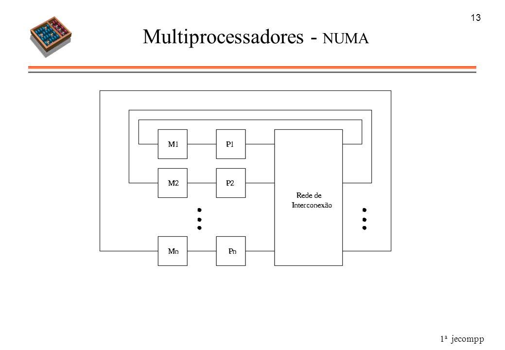 1 a jecompp 13 Multiprocessadores - NUMA